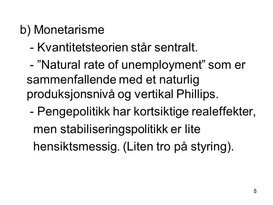 b) Monetarisme - Kvantitetsteorien står sentralt.