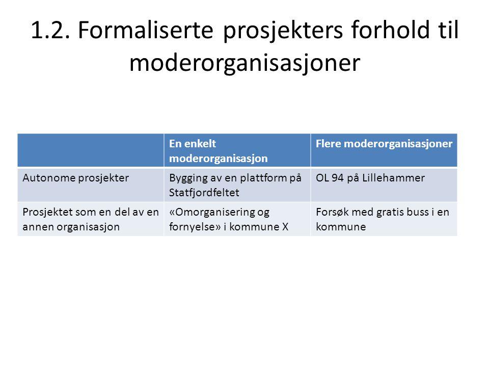 1.2. Formaliserte prosjekters forhold til moderorganisasjoner