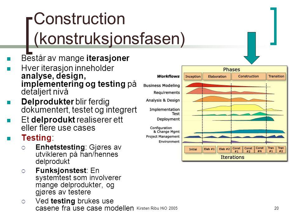 Construction (konstruksjonsfasen)
