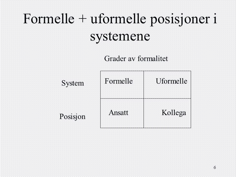 Formelle + uformelle posisjoner i systemene