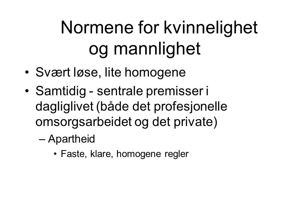 Normene for kvinnelighet og mannlighet