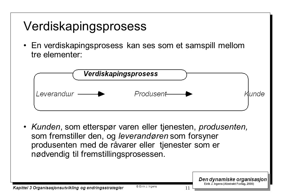 Verdiskapingsprosess