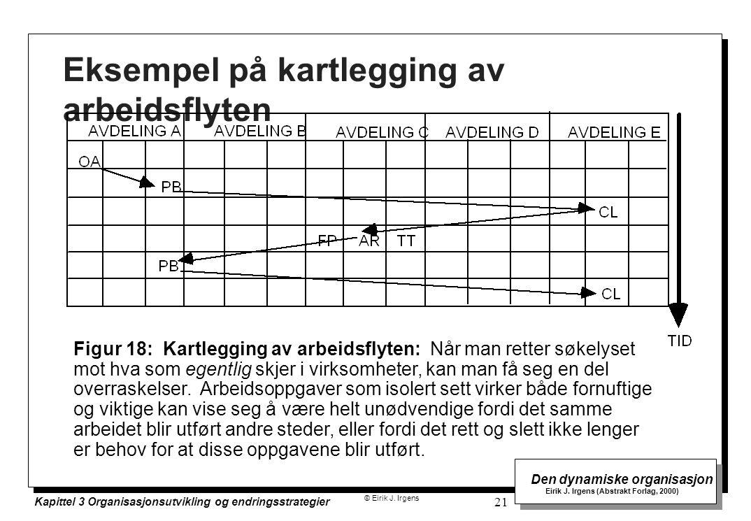 Eksempel på kartlegging av arbeidsflyten