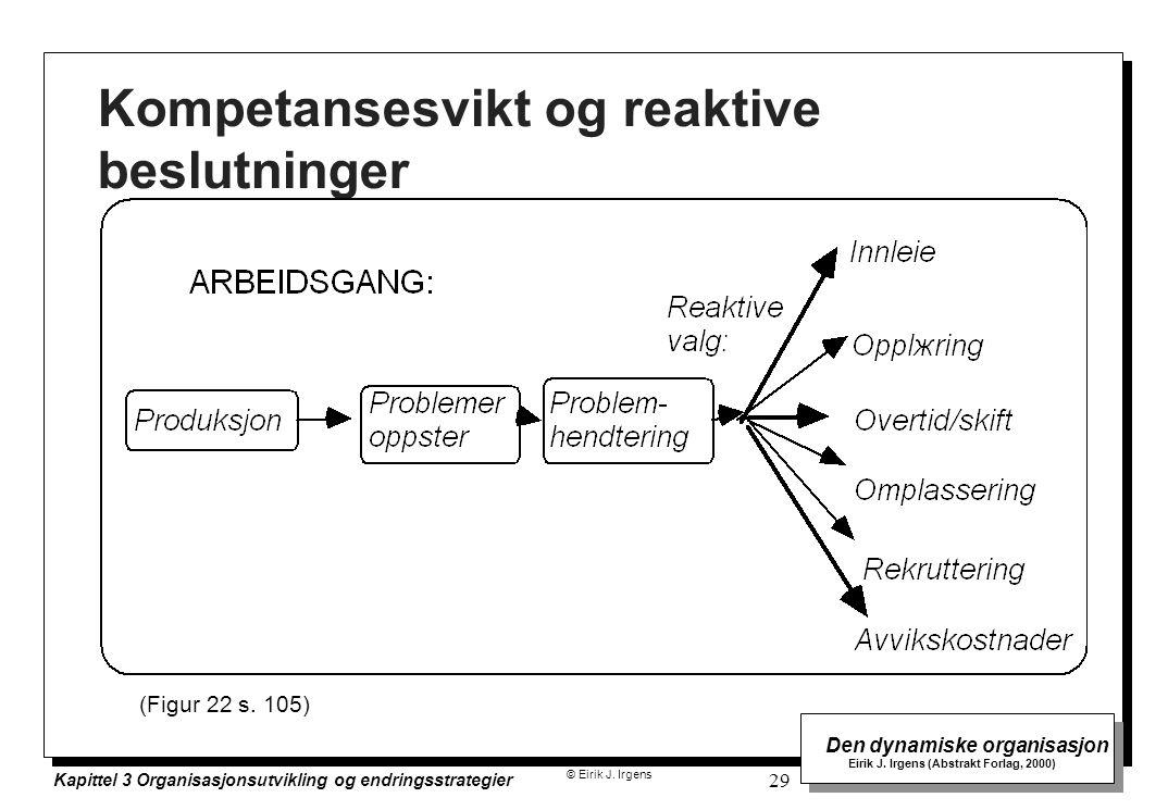 Kompetansesvikt og reaktive beslutninger
