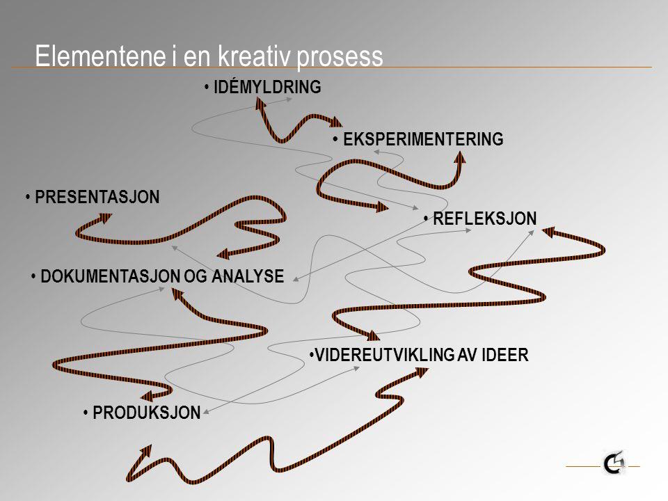 Elementene i en kreativ prosess