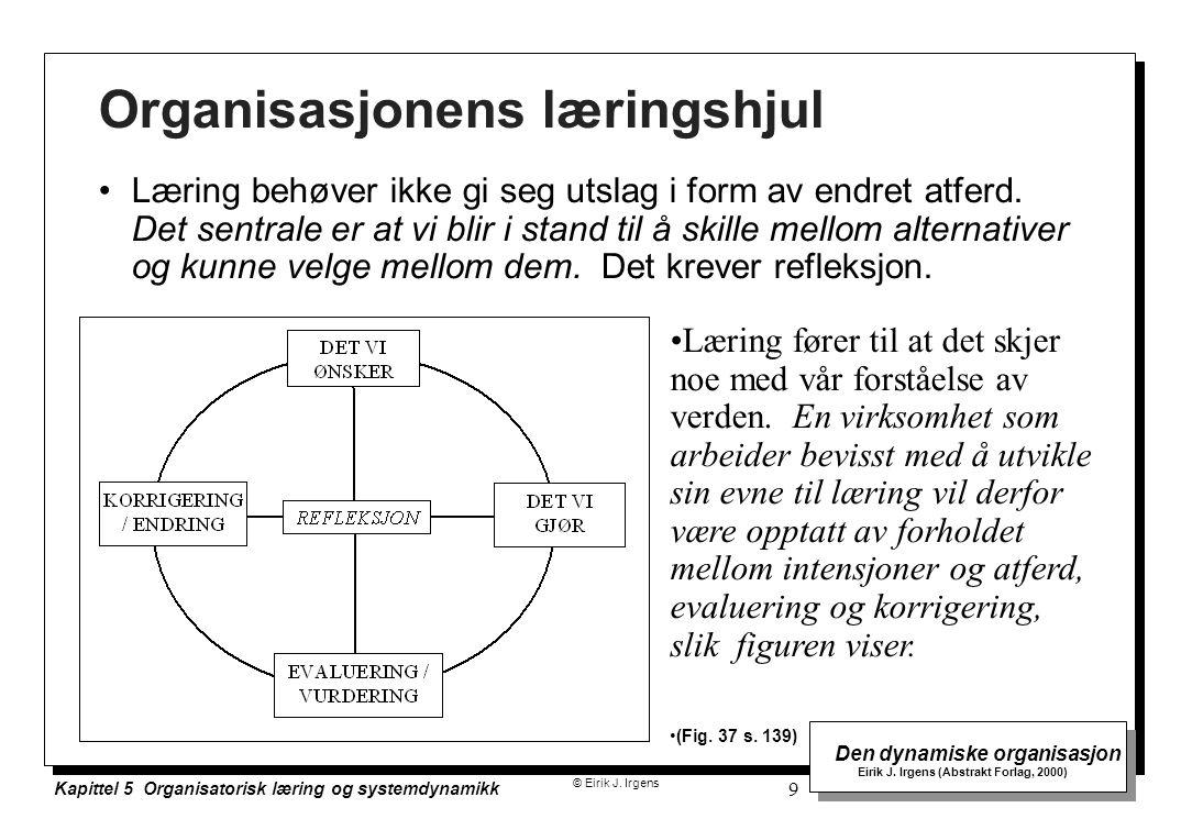 Organisasjonens læringshjul