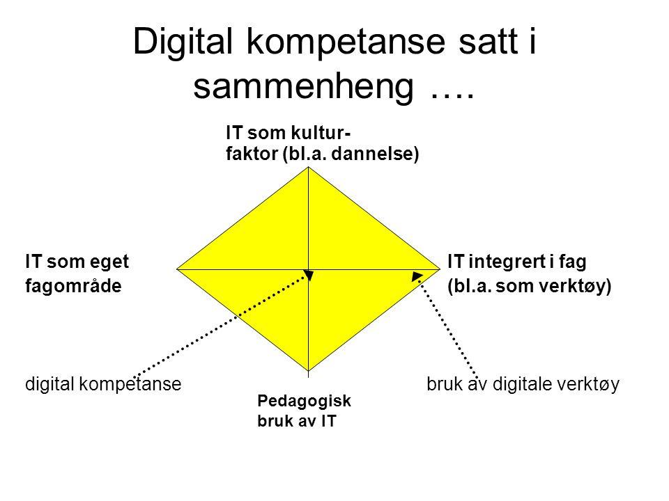 Digital kompetanse satt i sammenheng ….