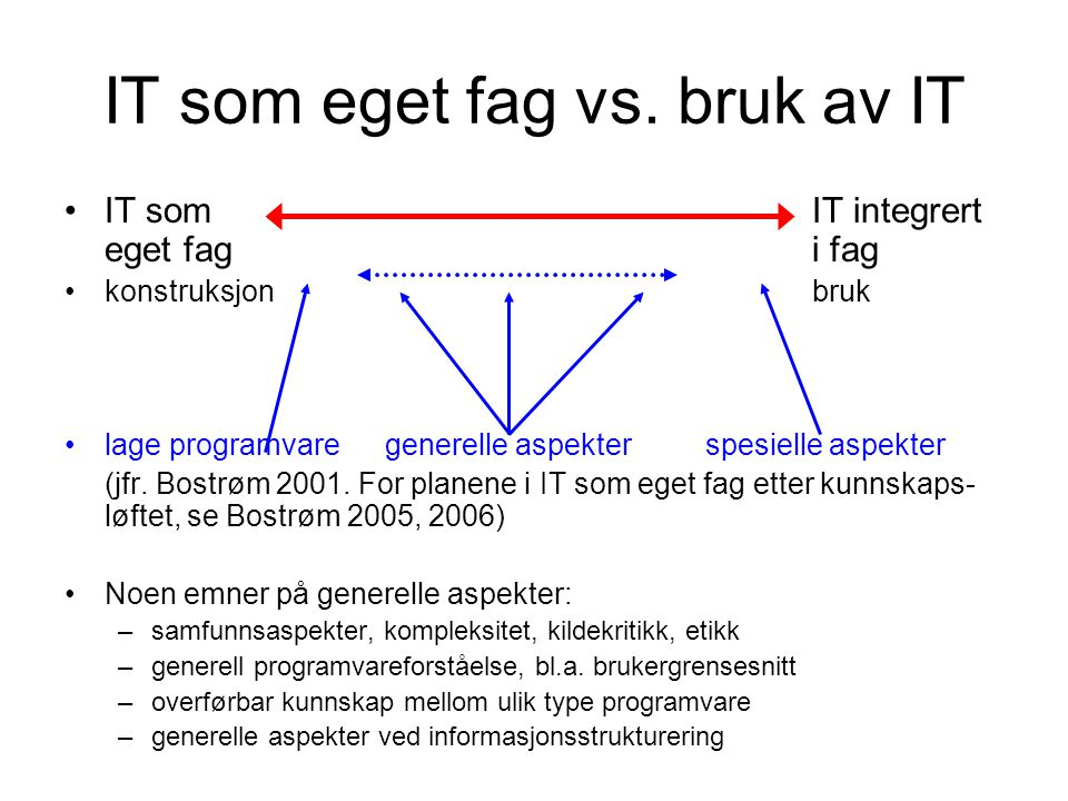 IT som eget fag vs. bruk av IT