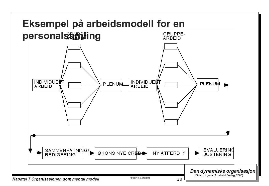Eksempel på arbeidsmodell for en personalsamling