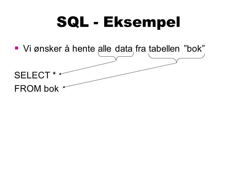 SQL - Eksempel Vi ønsker å hente alle data fra tabellen bok SELECT *