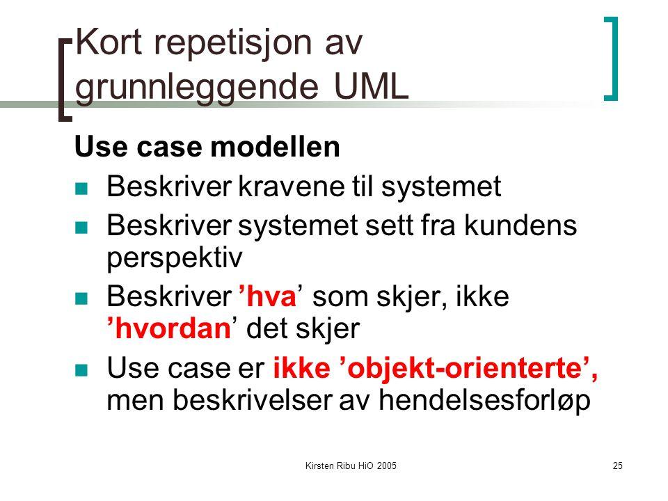 Kort repetisjon av grunnleggende UML