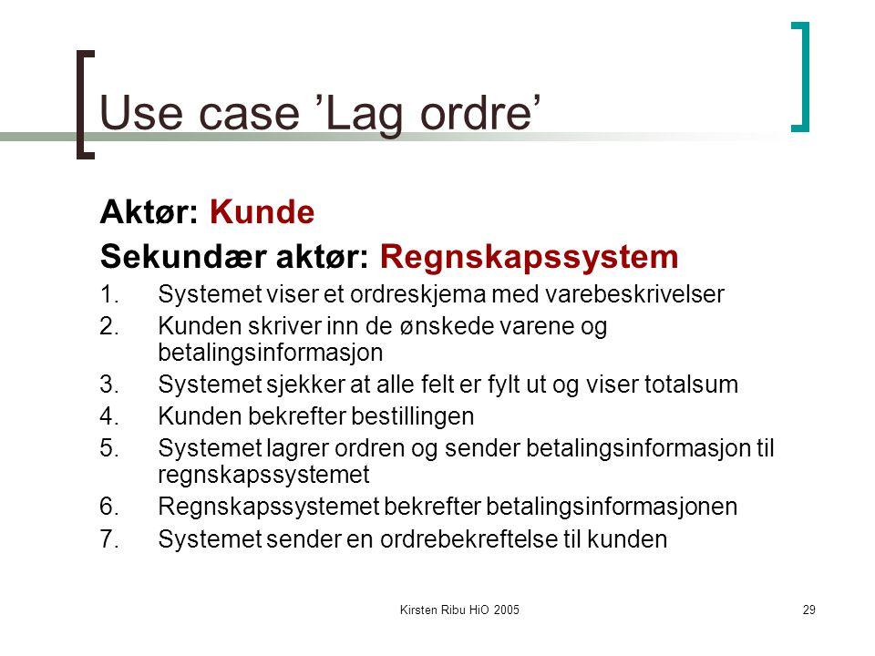Use case 'Lag ordre' Aktør: Kunde Sekundær aktør: Regnskapssystem