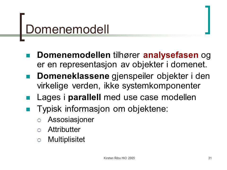 Domenemodell Domenemodellen tilhører analysefasen og er en representasjon av objekter i domenet.