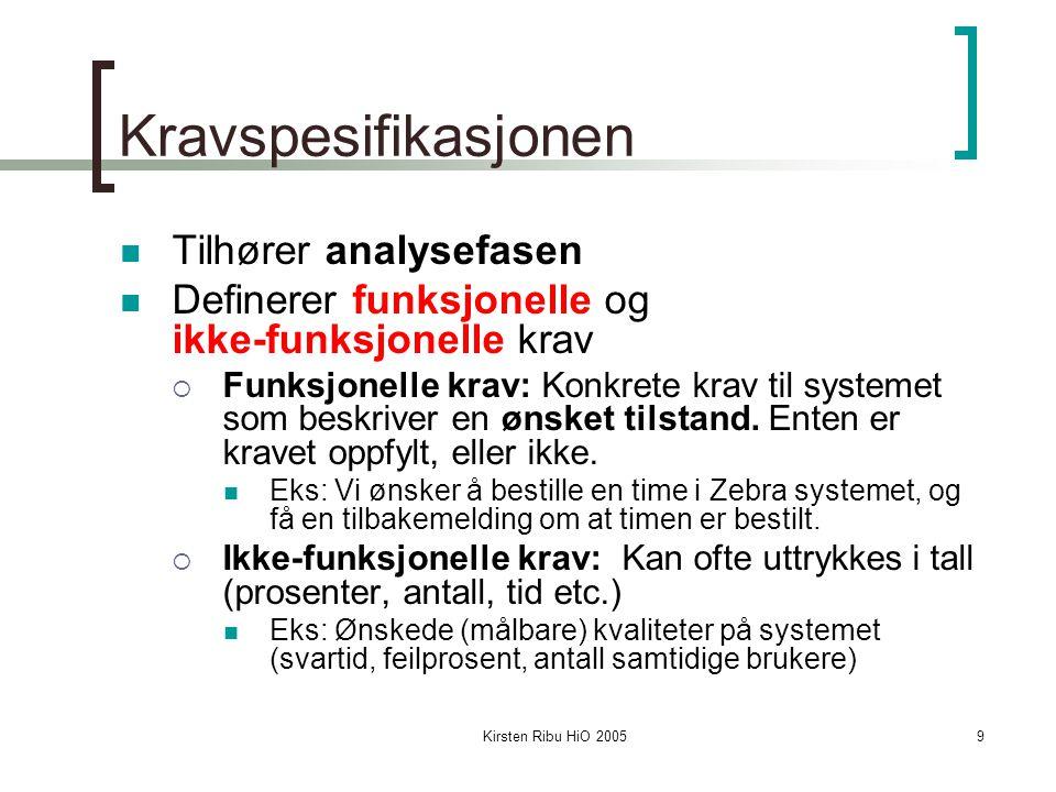 Kravspesifikasjonen Tilhører analysefasen