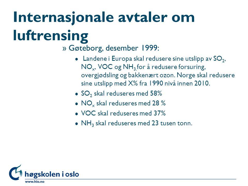 Internasjonale avtaler om luftrensing