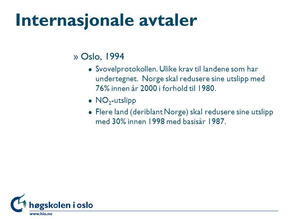 Internasjonale avtaler
