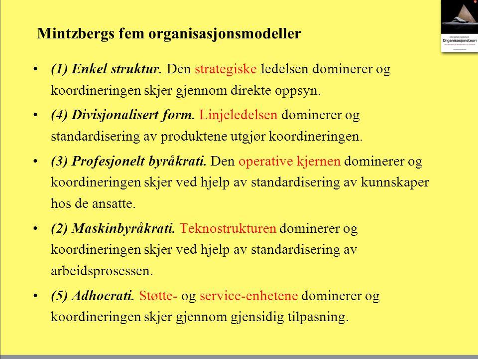 Mintzbergs fem organisasjonsmodeller