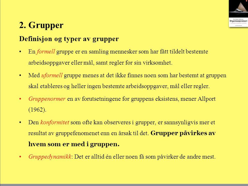 2. Grupper Definisjon og typer av grupper