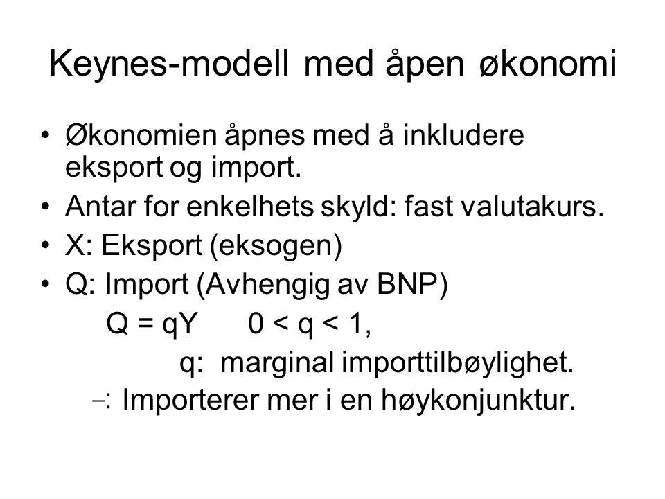 Keynes-modell med åpen økonomi