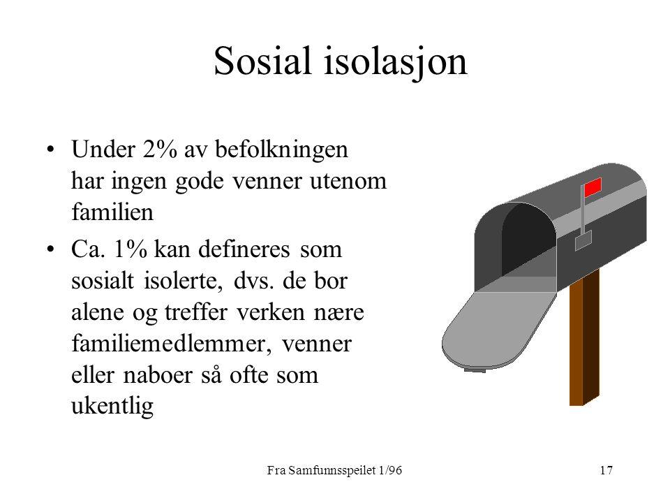 Sosial isolasjon Under 2% av befolkningen har ingen gode venner utenom familien.