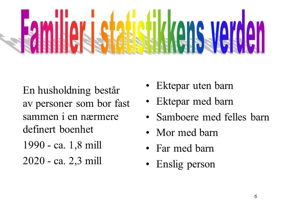 Familier i statistikkens verden