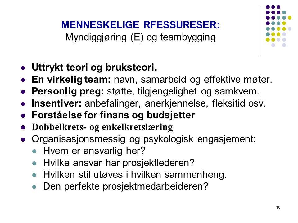 MENNESKELIGE RFESSURESER: Myndiggjøring (E) og teambygging