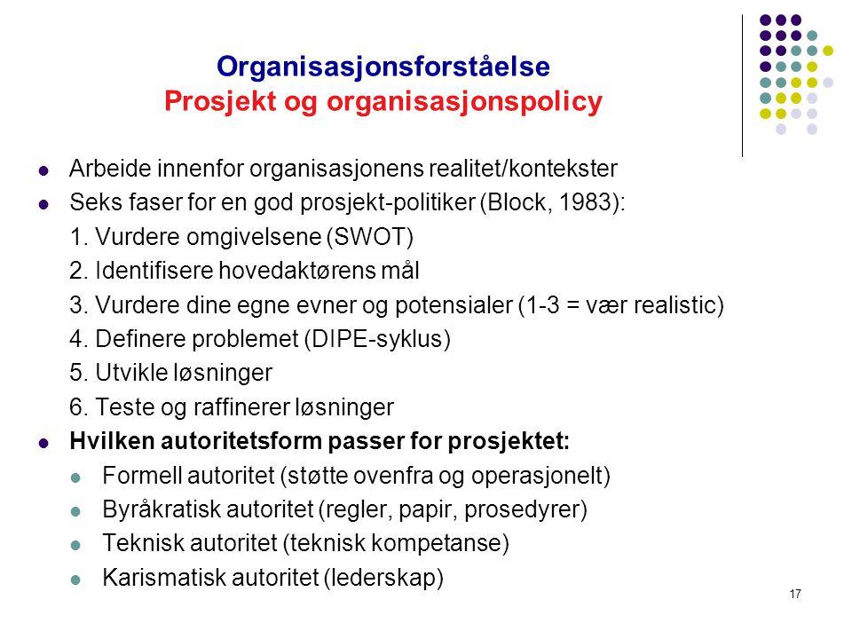 Organisasjonsforståelse Prosjekt og organisasjonspolicy