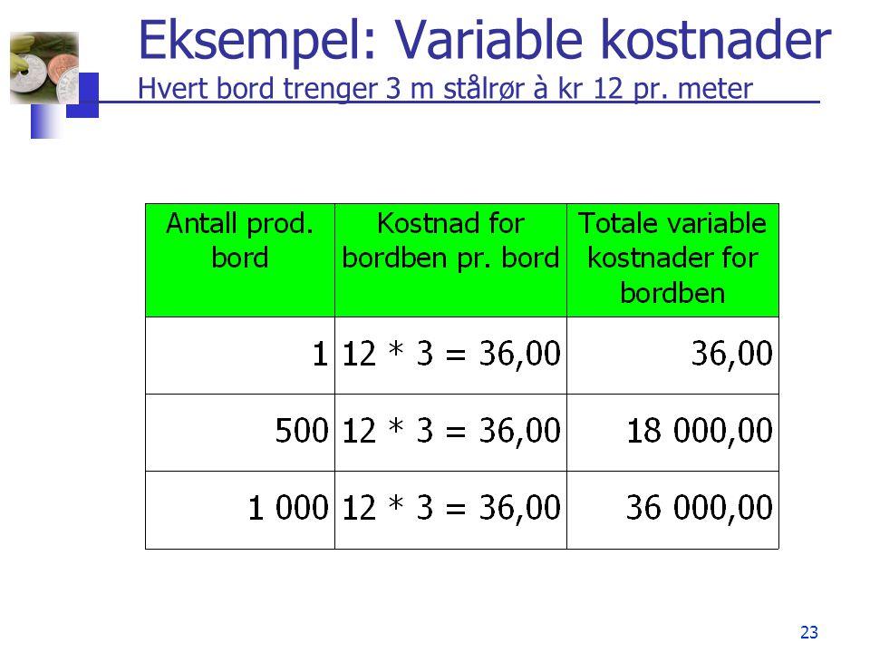 Eksempel: Variable kostnader Hvert bord trenger 3 m stålrør à kr 12 pr