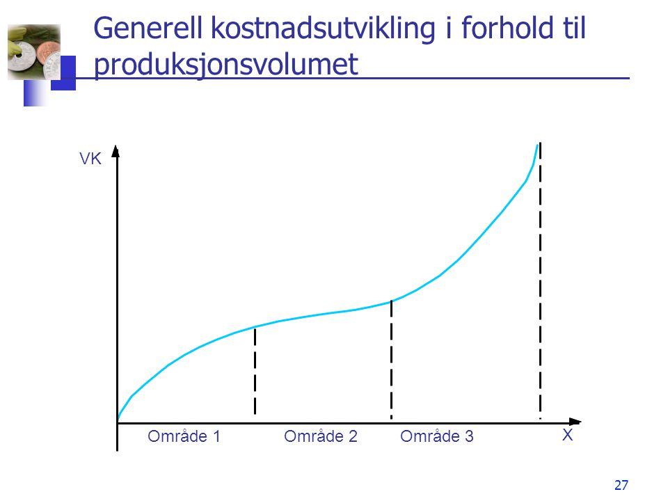 Generell kostnadsutvikling i forhold til produksjonsvolumet
