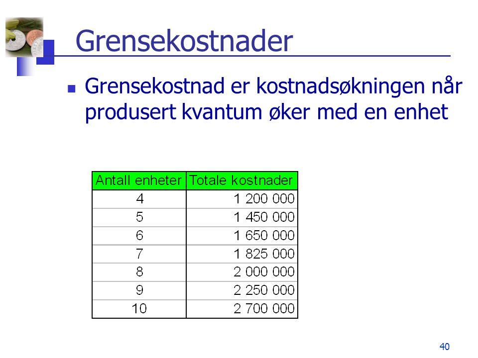 Grensekostnader Grensekostnad er kostnadsøkningen når produsert kvantum øker med en enhet