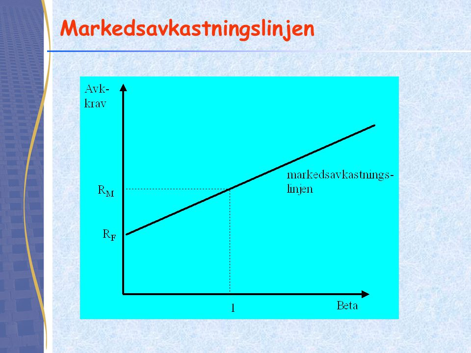 Markedsavkastningslinjen