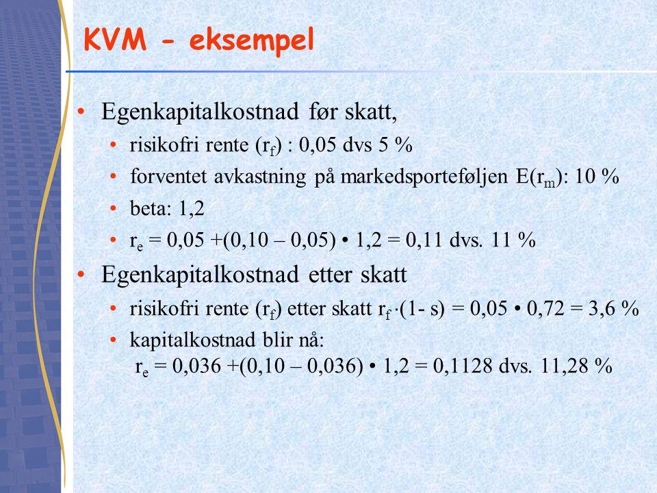 KVM - eksempel Egenkapitalkostnad før skatt,