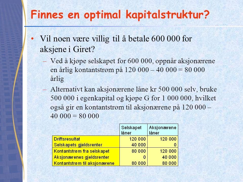 Finnes en optimal kapitalstruktur