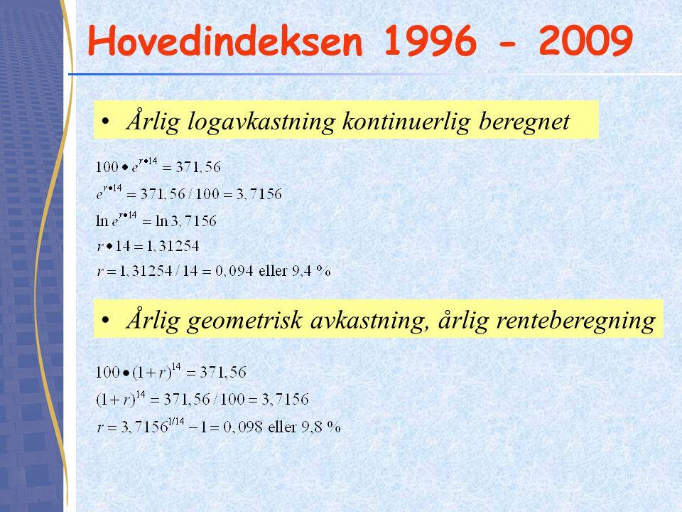 Hovedindeksen 1996 - 2009 Årlig logavkastning kontinuerlig beregnet
