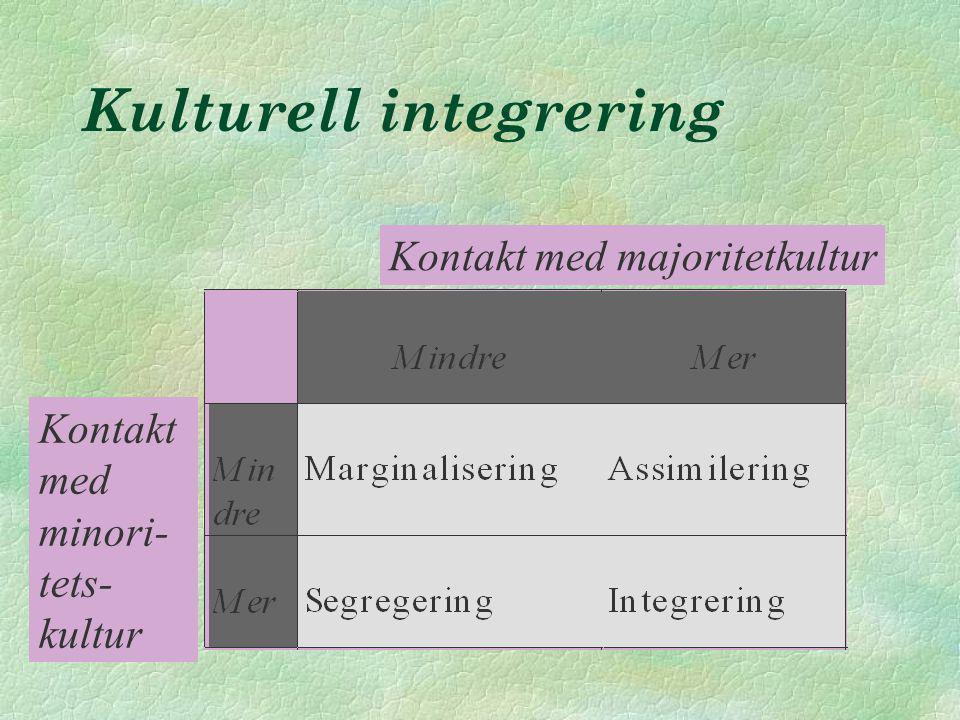 Kulturell integrering