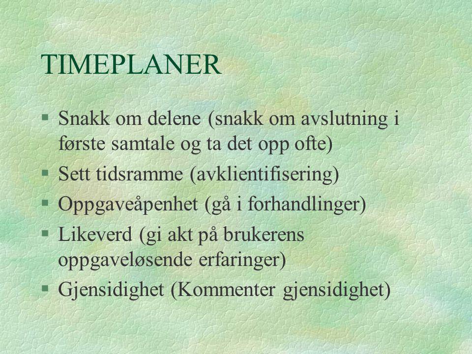 TIMEPLANER Snakk om delene (snakk om avslutning i første samtale og ta det opp ofte) Sett tidsramme (avklientifisering)