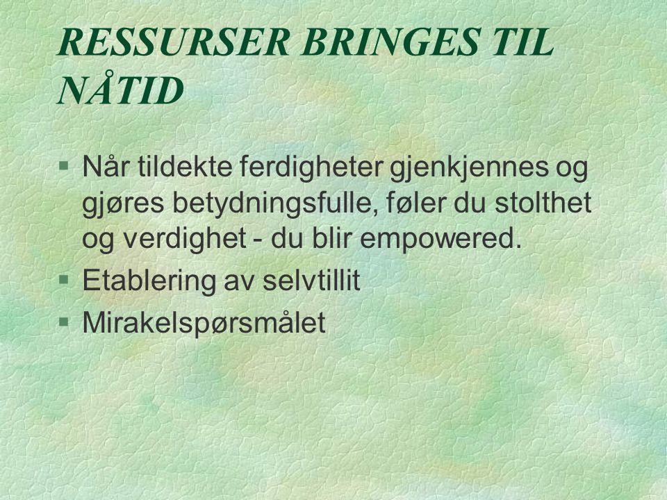 RESSURSER BRINGES TIL NÅTID