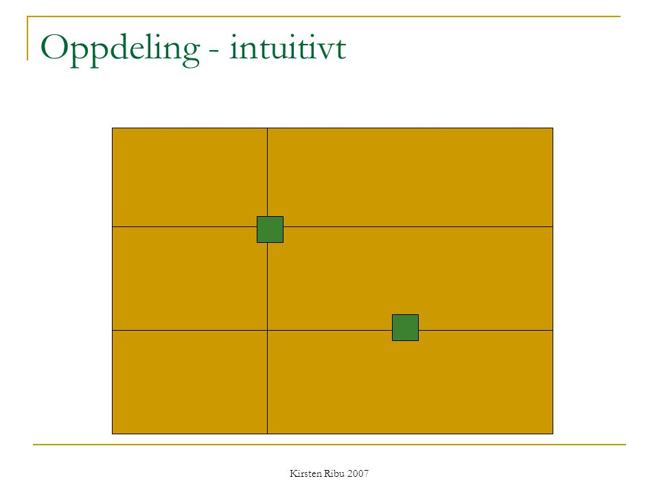 Oppdeling - intuitivt Kirsten Ribu 2007