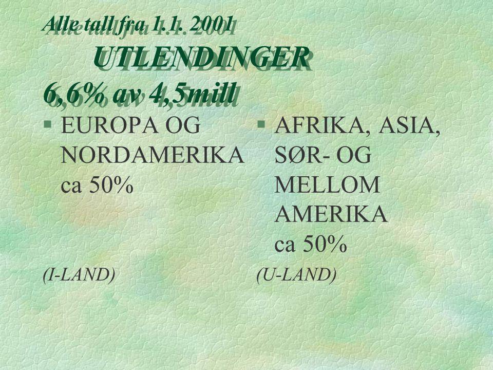 Alle tall fra 1.1. 2001 UTLENDINGER 6,6% av 4,5mill
