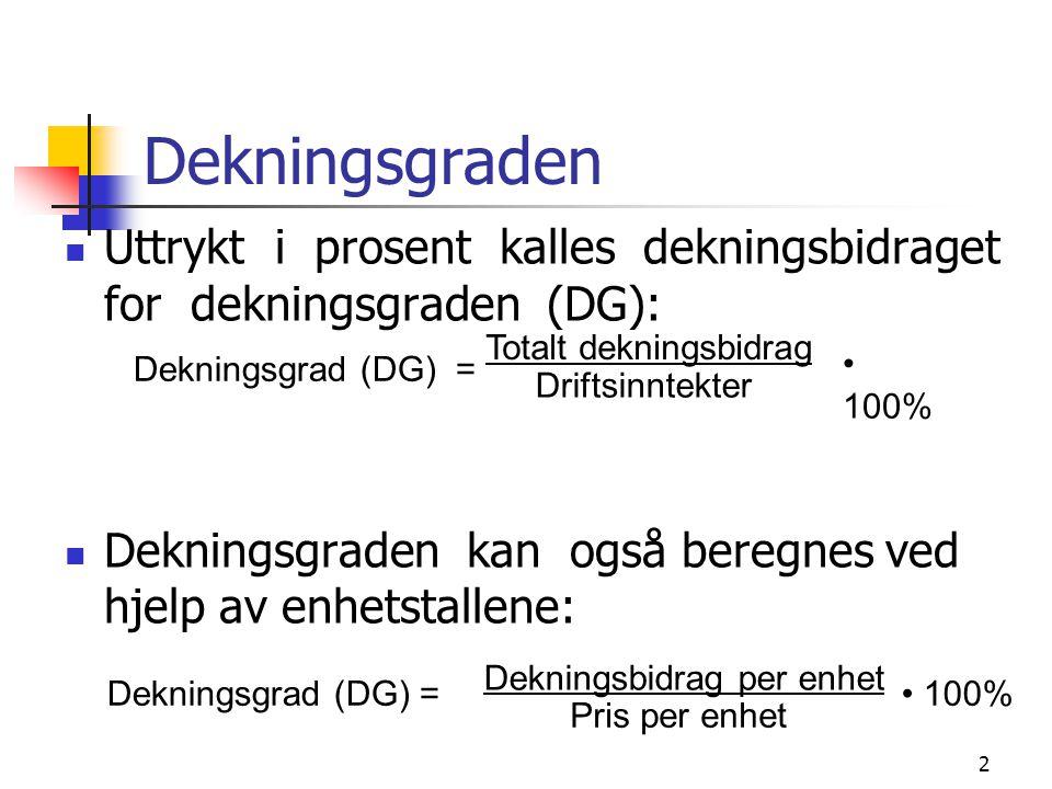 Dekningsgraden Uttrykt i prosent kalles dekningsbidraget for dekningsgraden (DG):