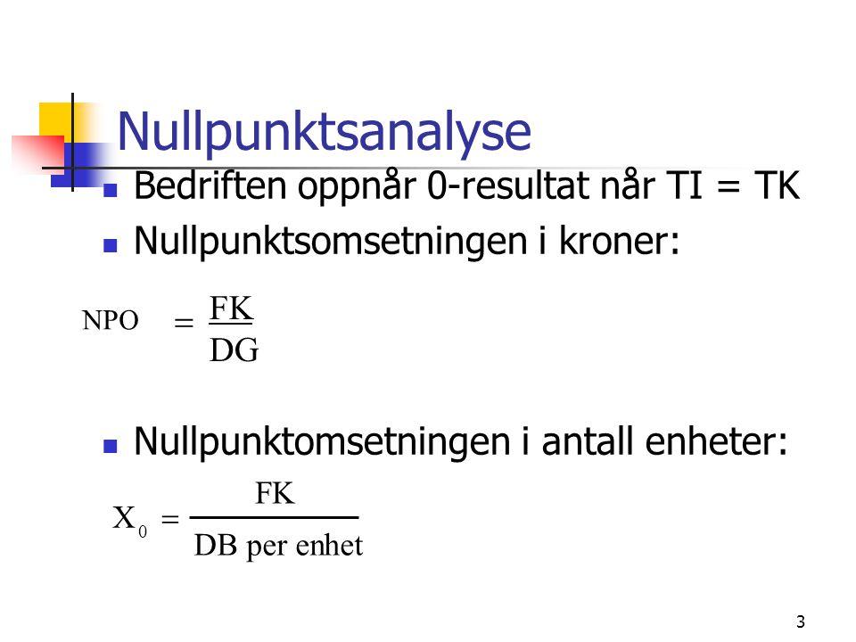 Nullpunktsanalyse Bedriften oppnår 0-resultat når TI = TK