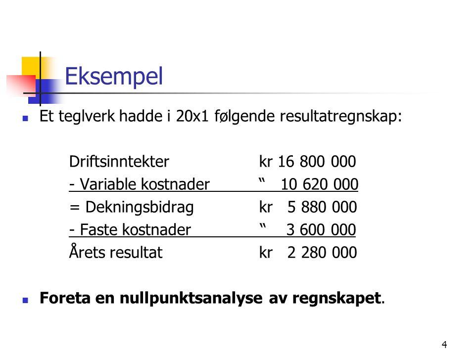 Eksempel Et teglverk hadde i 20x1 følgende resultatregnskap: