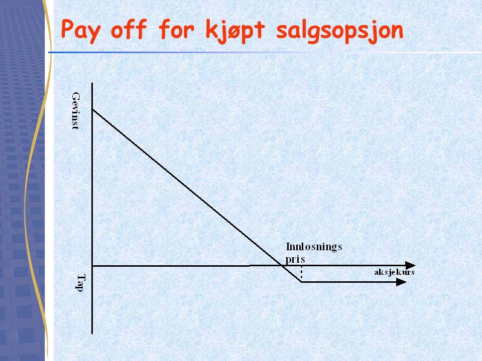 Pay off for kjøpt salgsopsjon