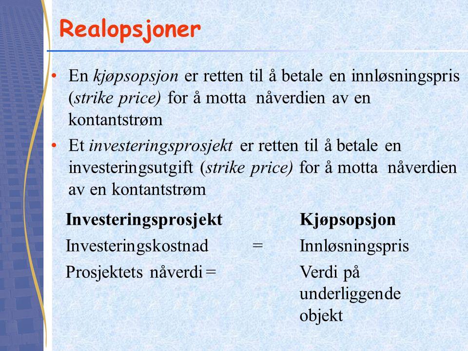 Realopsjoner En kjøpsopsjon er retten til å betale en innløsningspris (strike price) for å motta nåverdien av en kontantstrøm.
