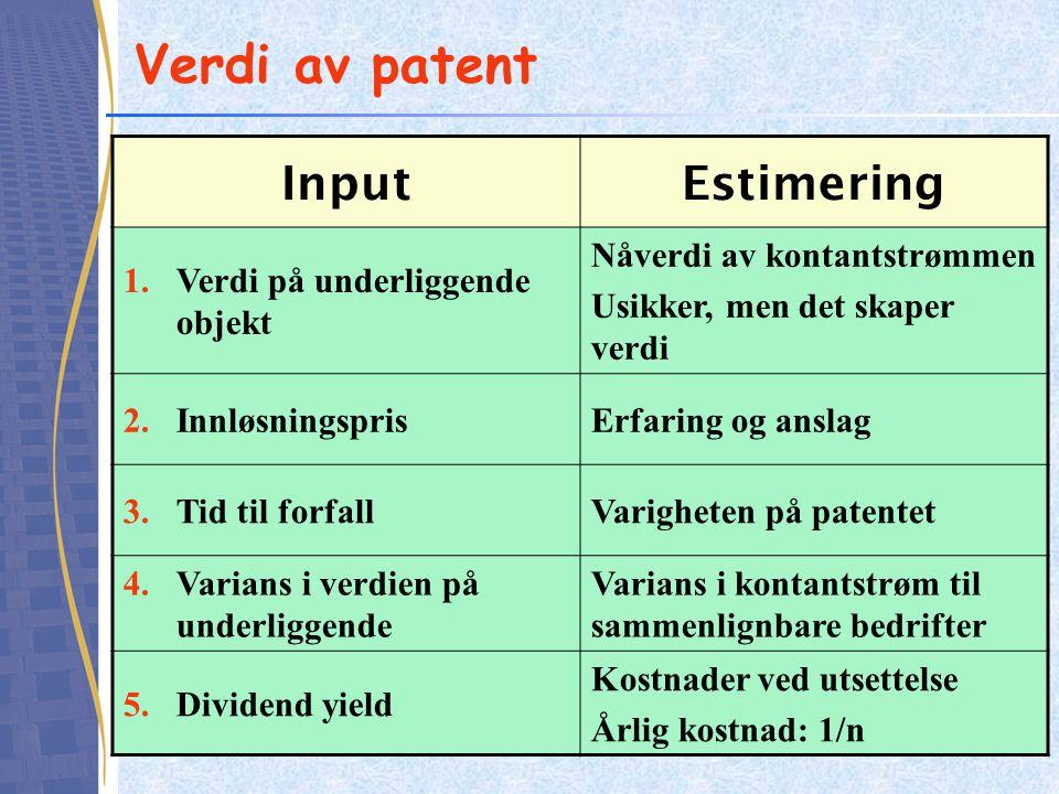 Verdi av patent Input Estimering Verdi på underliggende objekt