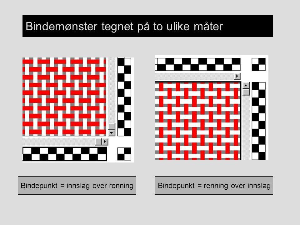 Bindemønster tegnet på to ulike måter