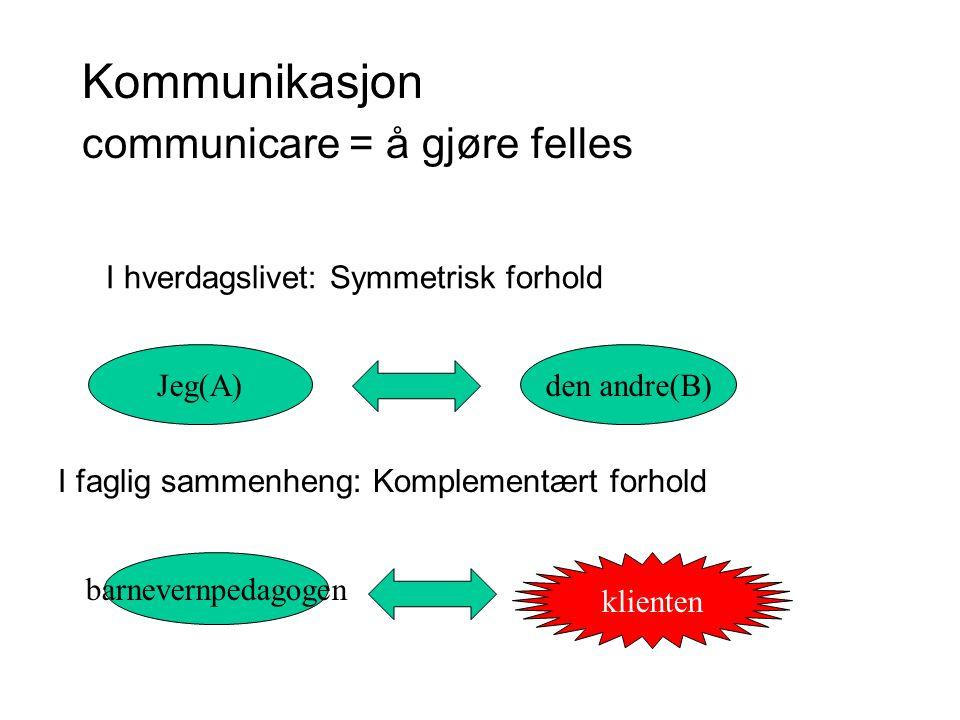Kommunikasjon communicare = å gjøre felles