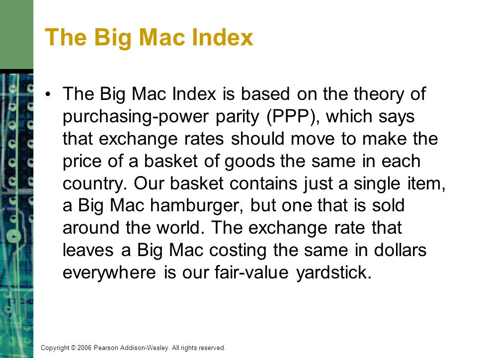 The Big Mac Index