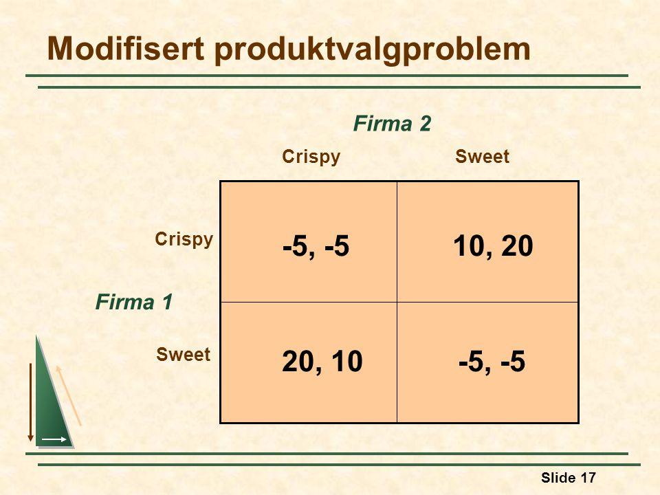 Modifisert produktvalgproblem