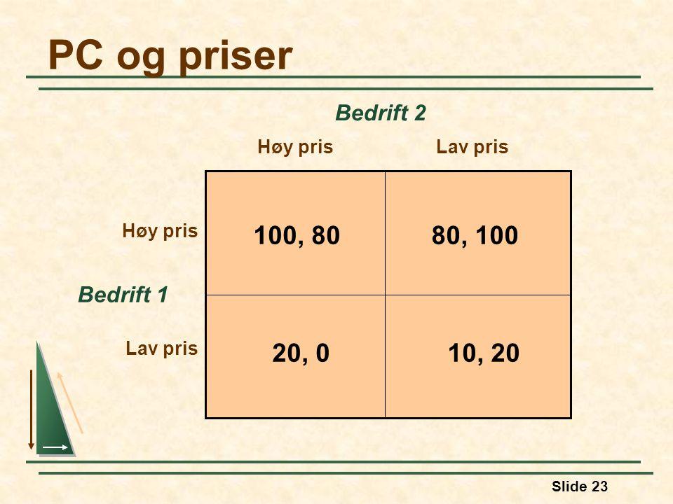 PC og priser 100, 80 80, 100 10, 20 20, 0 Bedrift 2 Bedrift 1 Høy pris